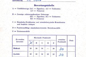 Bewertungsbogen aus dem Wettbewerb